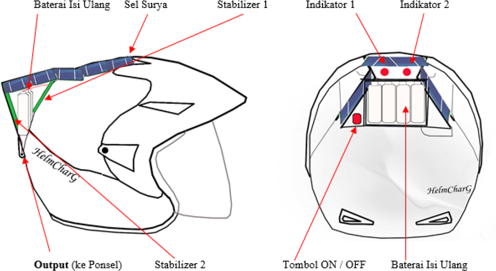 A study in developing a charger helmet as power bank of mobile phone fig 6 ccuart Choice Image