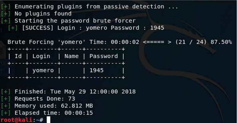Brute Force Attack To Exploit Vvulnerabilities of Websites