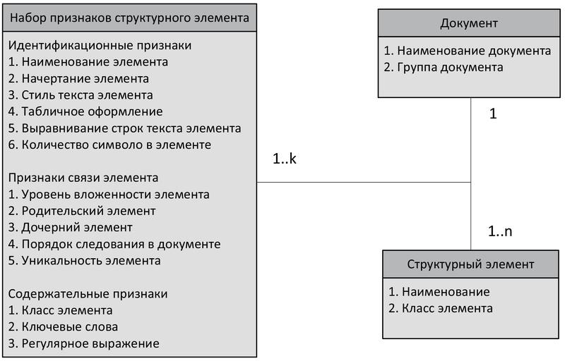 Fig 1 Jpg